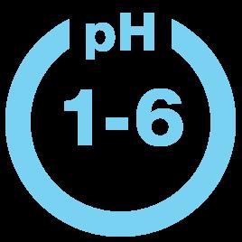 pH 1-6
